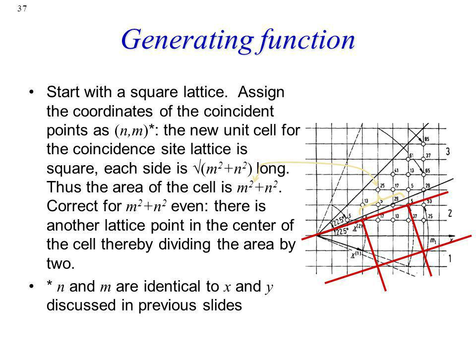 Generating function