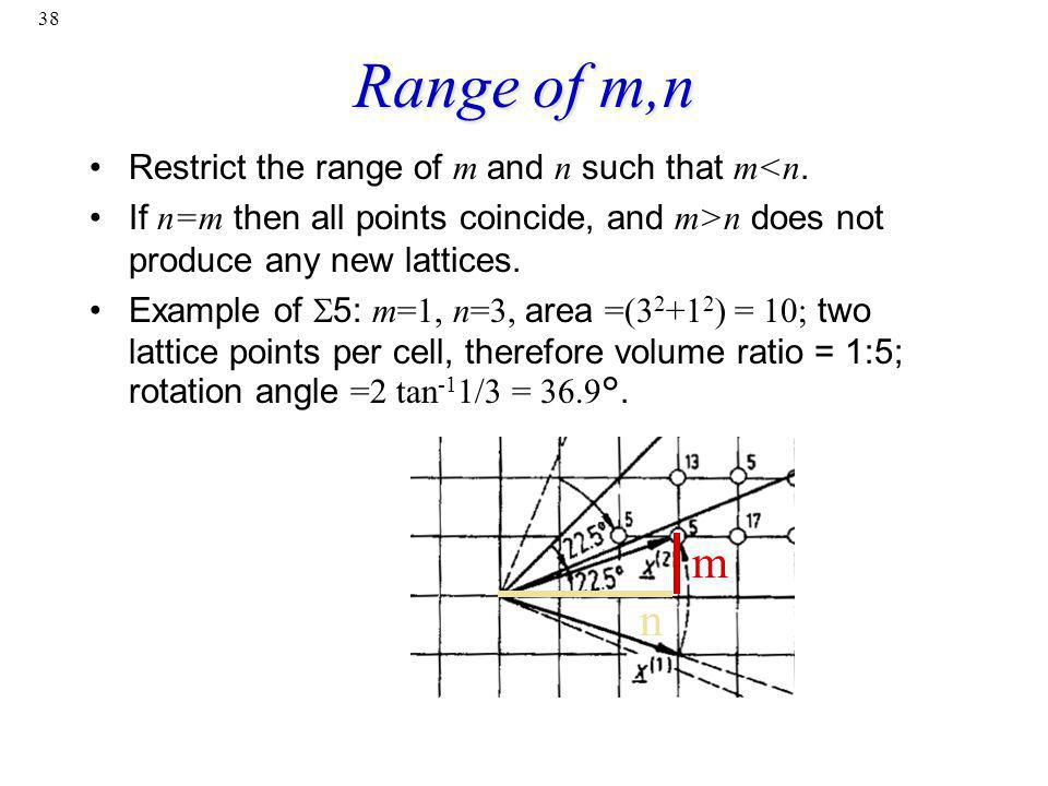 Range of m,n m n Restrict the range of m and n such that m<n.
