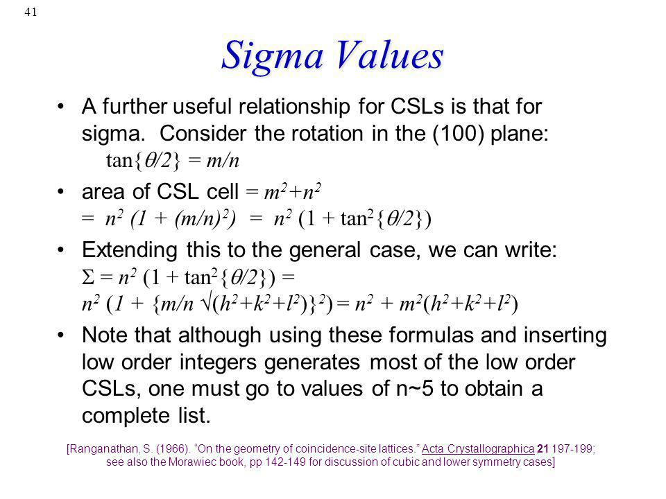 Sigma Values A further useful relationship for CSLs is that for sigma. Consider the rotation in the (100) plane: tan{q/2} = m/n.