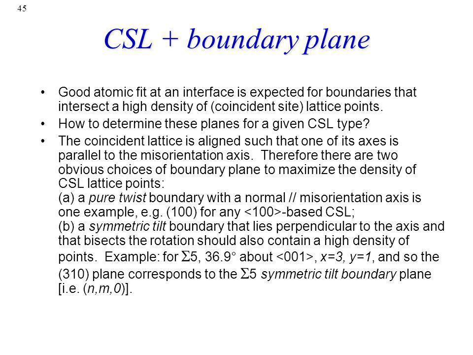 CSL + boundary plane Good atomic fit at an interface is expected for boundaries that intersect a high density of (coincident site) lattice points.