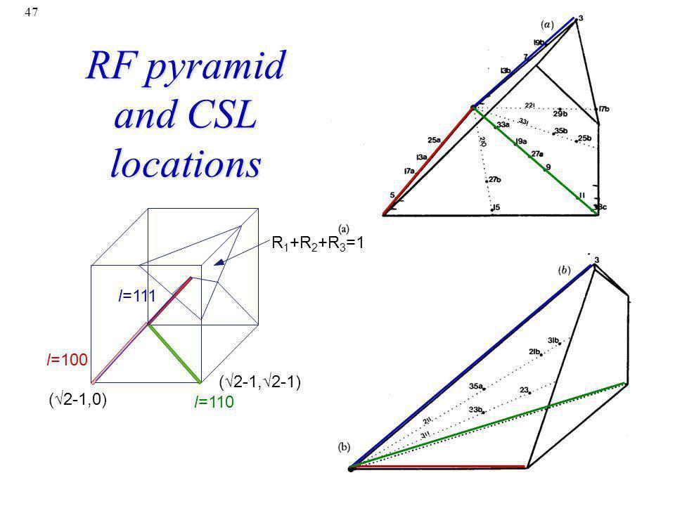 RF pyramid and CSL locations