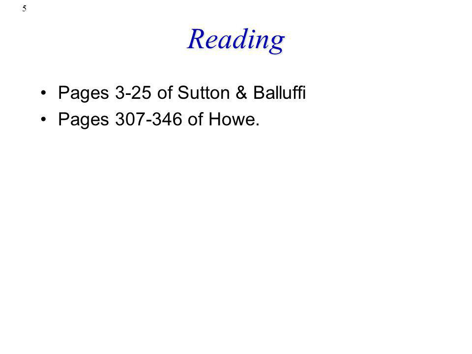 Reading Pages 3-25 of Sutton & Balluffi Pages 307-346 of Howe.