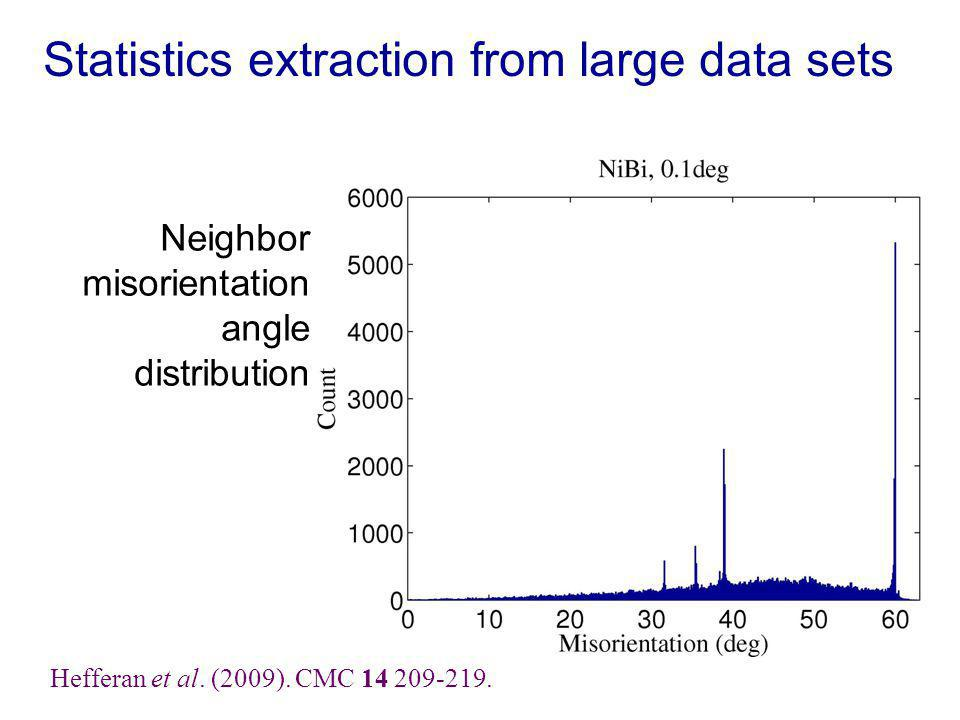 Statistics extraction from large data sets