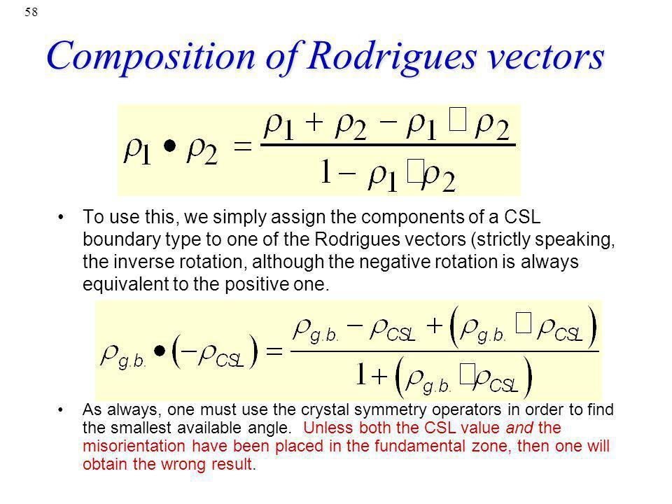 Composition of Rodrigues vectors