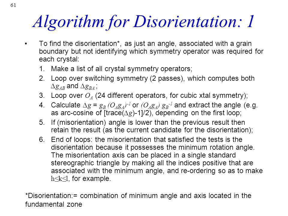 Algorithm for Disorientation: 1
