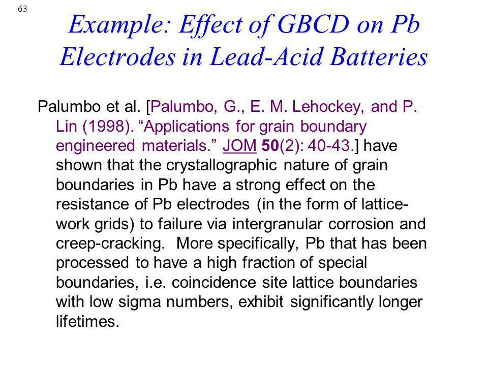 Example: Effect of GBCD on Pb Electrodes in Lead-Acid Batteries