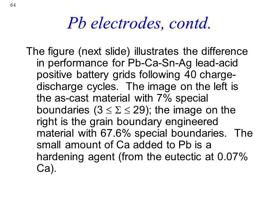 Pb electrodes, contd.