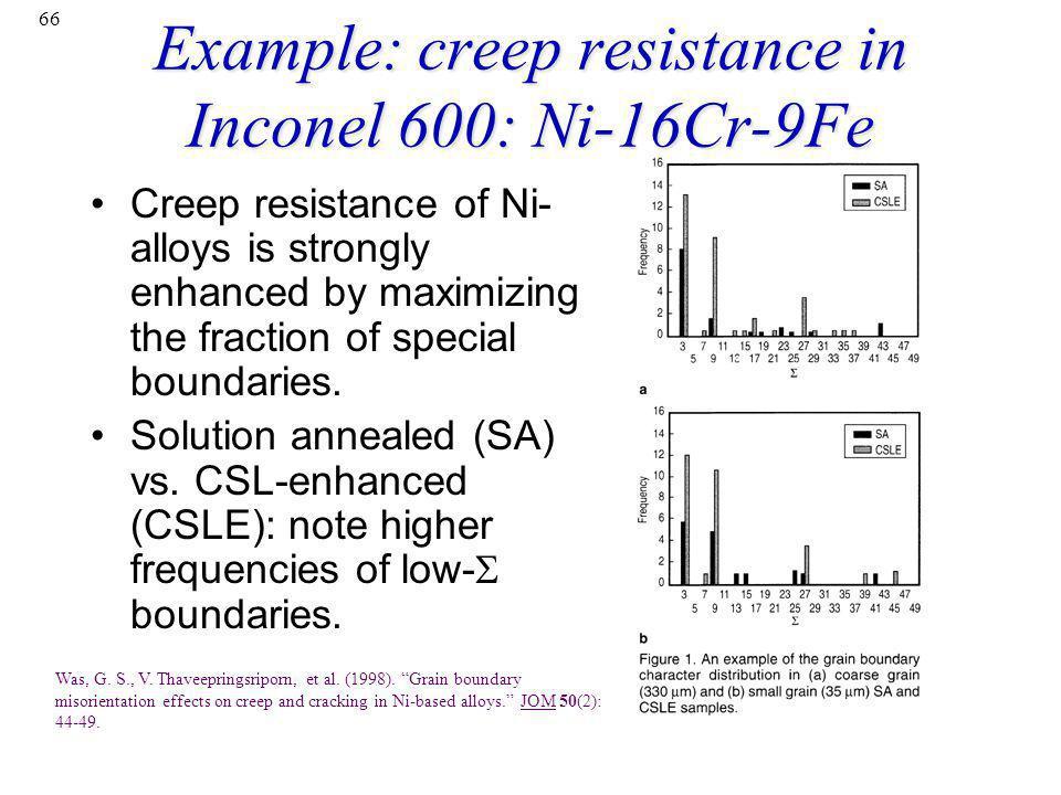 Example: creep resistance in Inconel 600: Ni-16Cr-9Fe