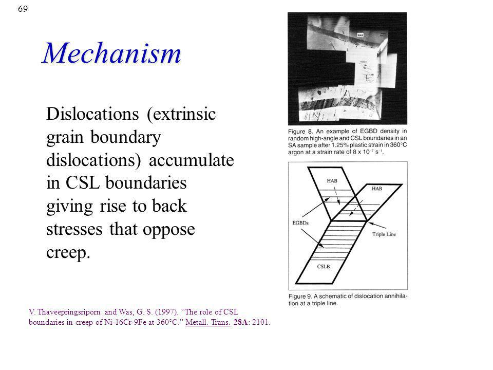 Mechanism Dislocations (extrinsic grain boundary dislocations) accumulate in CSL boundaries giving rise to back stresses that oppose creep.