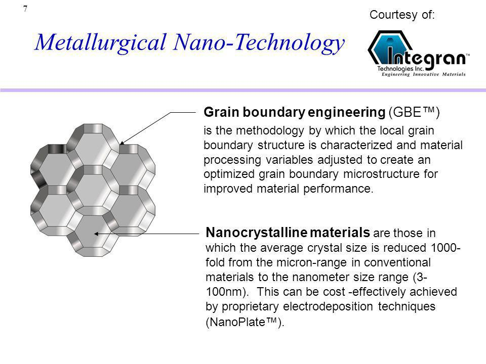 Metallurgical Nano-Technology