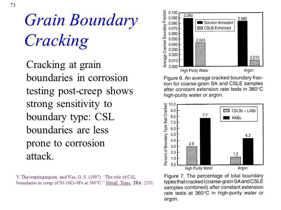 Grain Boundary Cracking