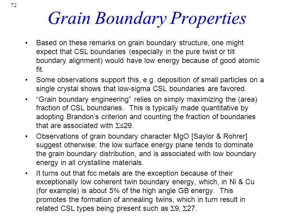 Grain Boundary Properties