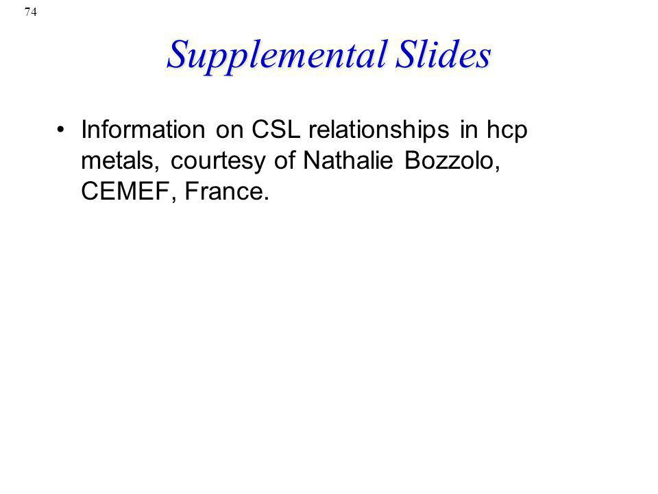 Supplemental Slides Information on CSL relationships in hcp metals, courtesy of Nathalie Bozzolo, CEMEF, France.