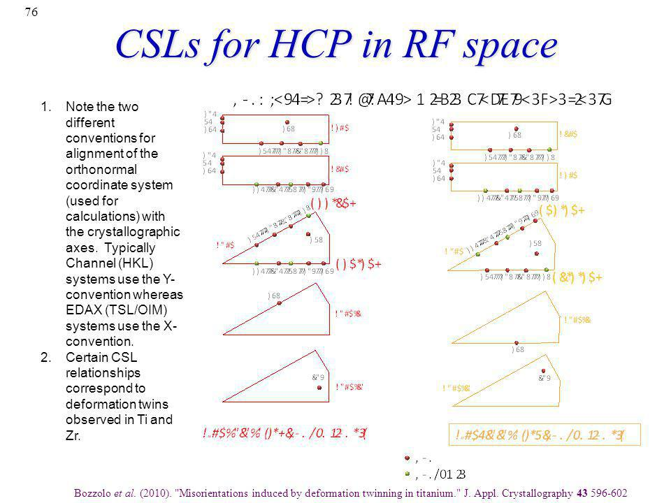CSLs for HCP in RF space