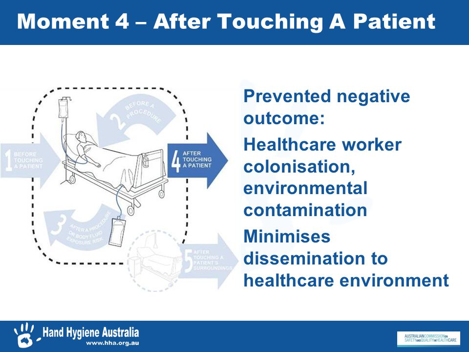 Moment 4 – After Touching A Patient