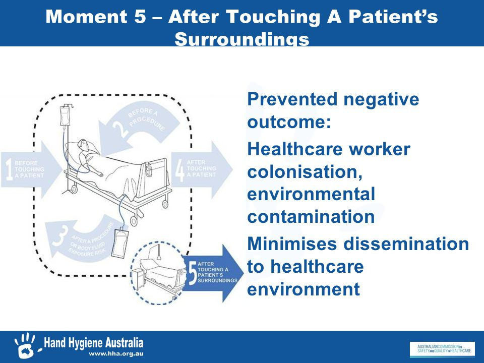 Moment 5 – After Touching A Patient's Surroundings