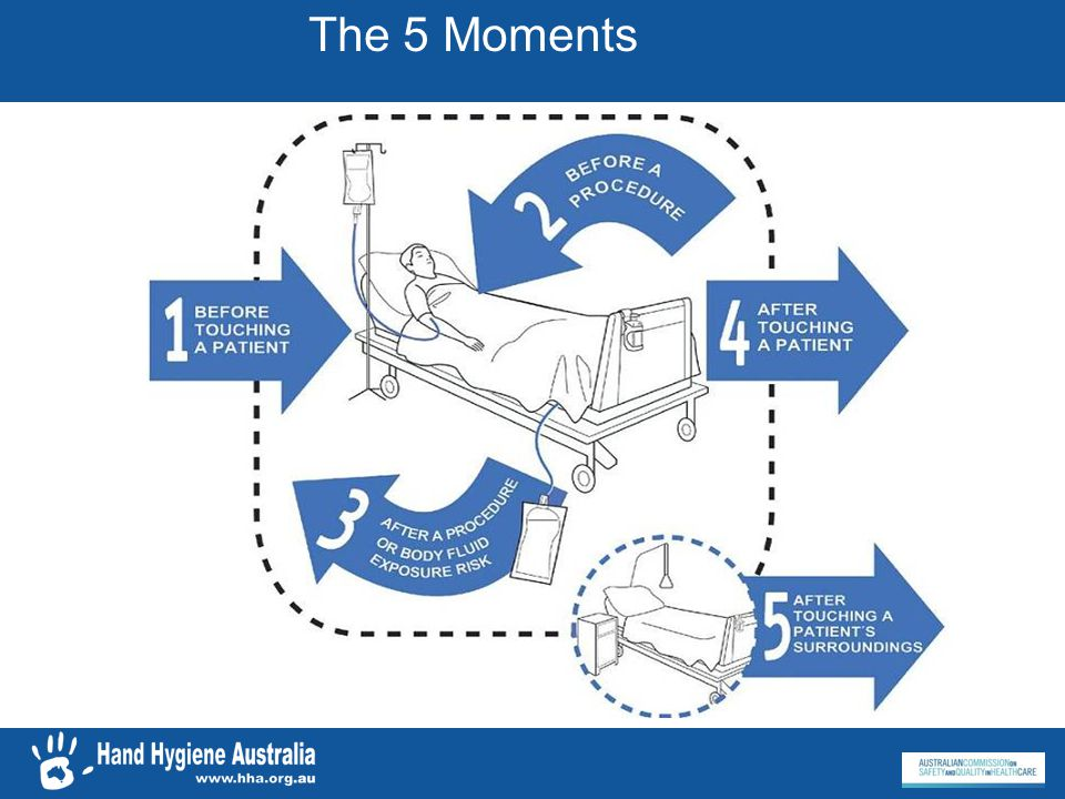 The 5 Moments