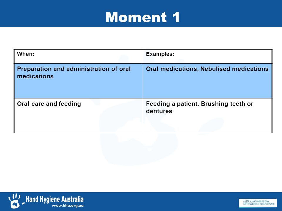 Moment 1 Preparation and administration of oral medications