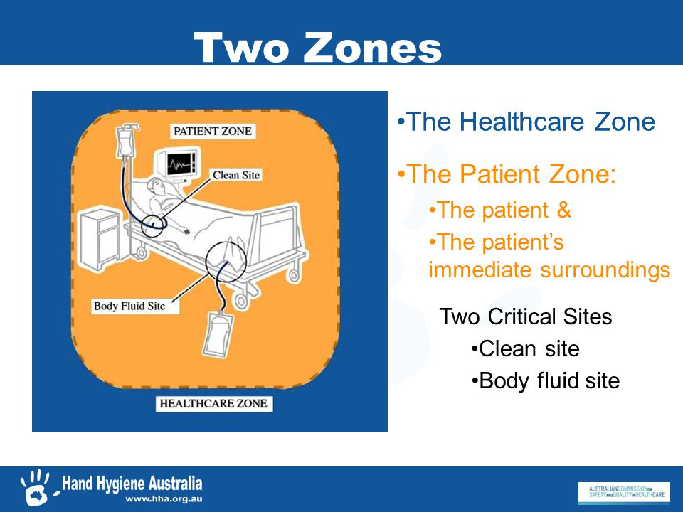 Two Zones The Healthcare Zone The Healthcare Zone The Patient Zone: