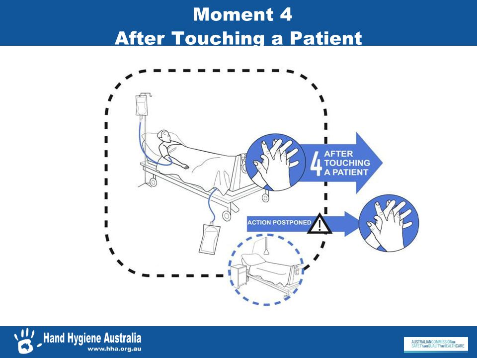 Moment 4 After Touching a Patient