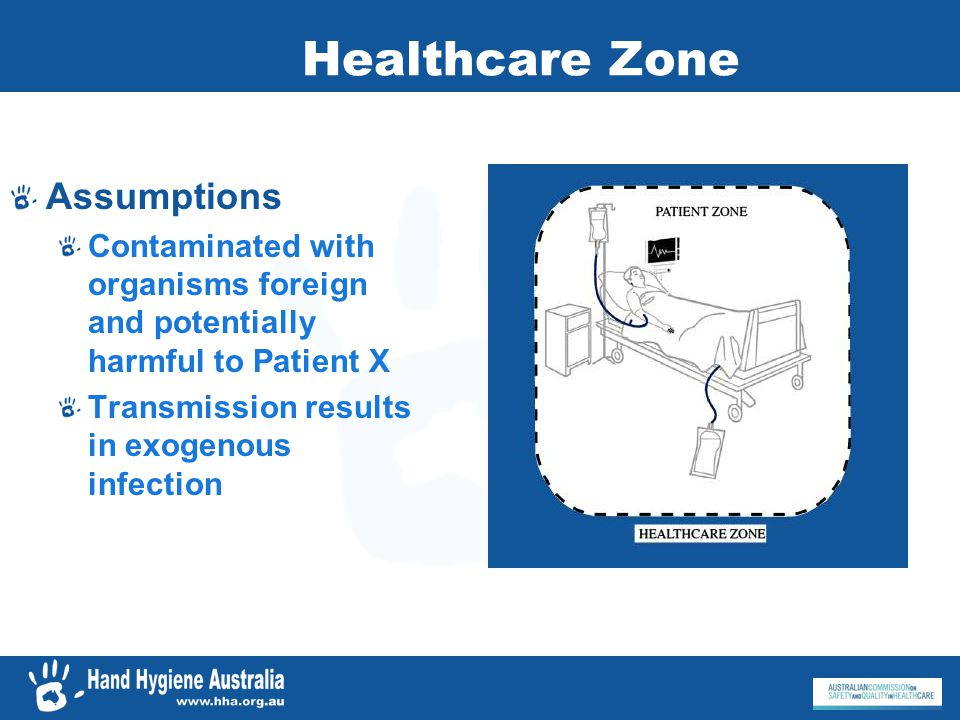 Healthcare Zone Assumptions