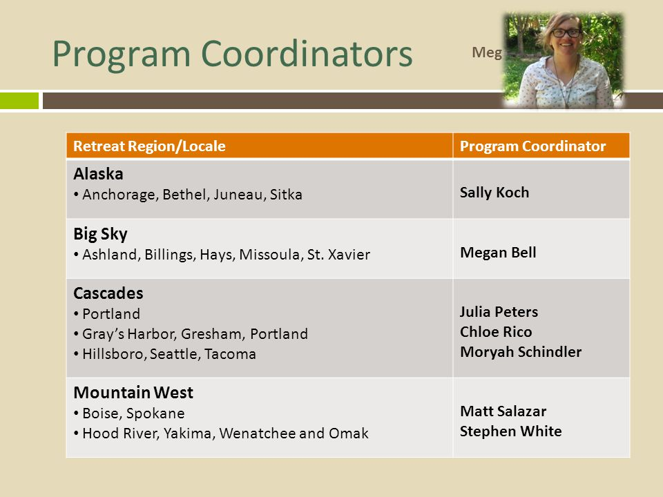 Program Coordinators Alaska Big Sky Cascades Mountain West Meg