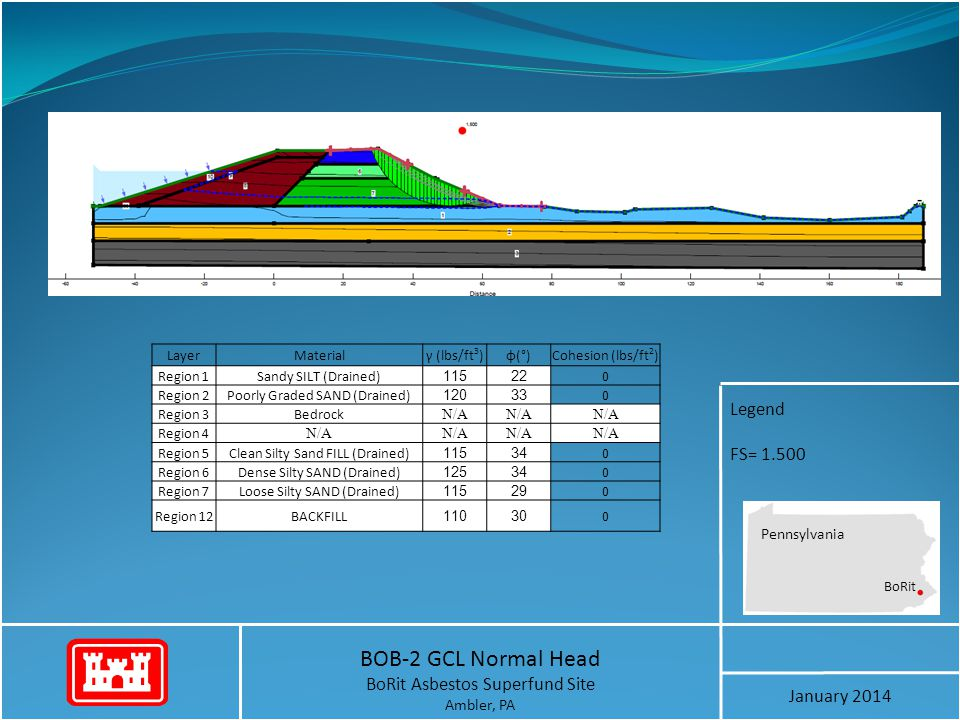 BOB-2 GCL Normal Head Legend FS= 1.500 BoRit Asbestos Superfund Site