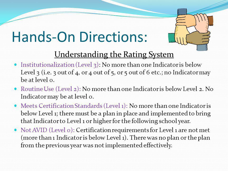 Understanding the Rating System