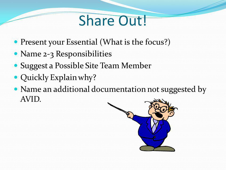 Share Out! Present your Essential (What is the focus )
