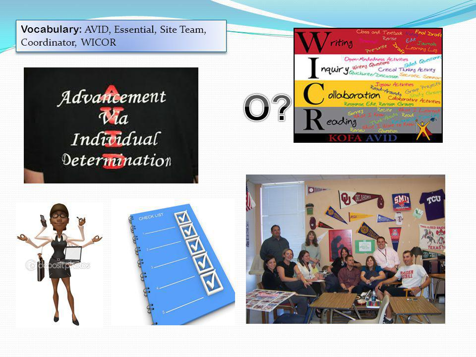 Vocabulary: AVID, Essential, Site Team, Coordinator, WICOR