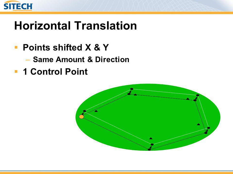 Horizontal Translation