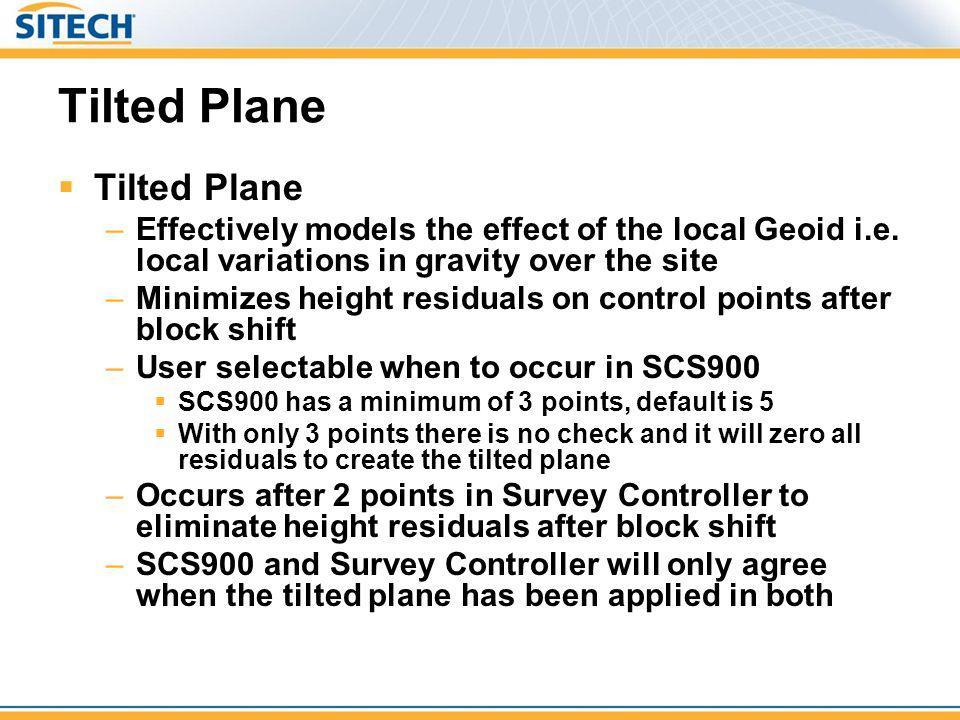 Tilted Plane Tilted Plane