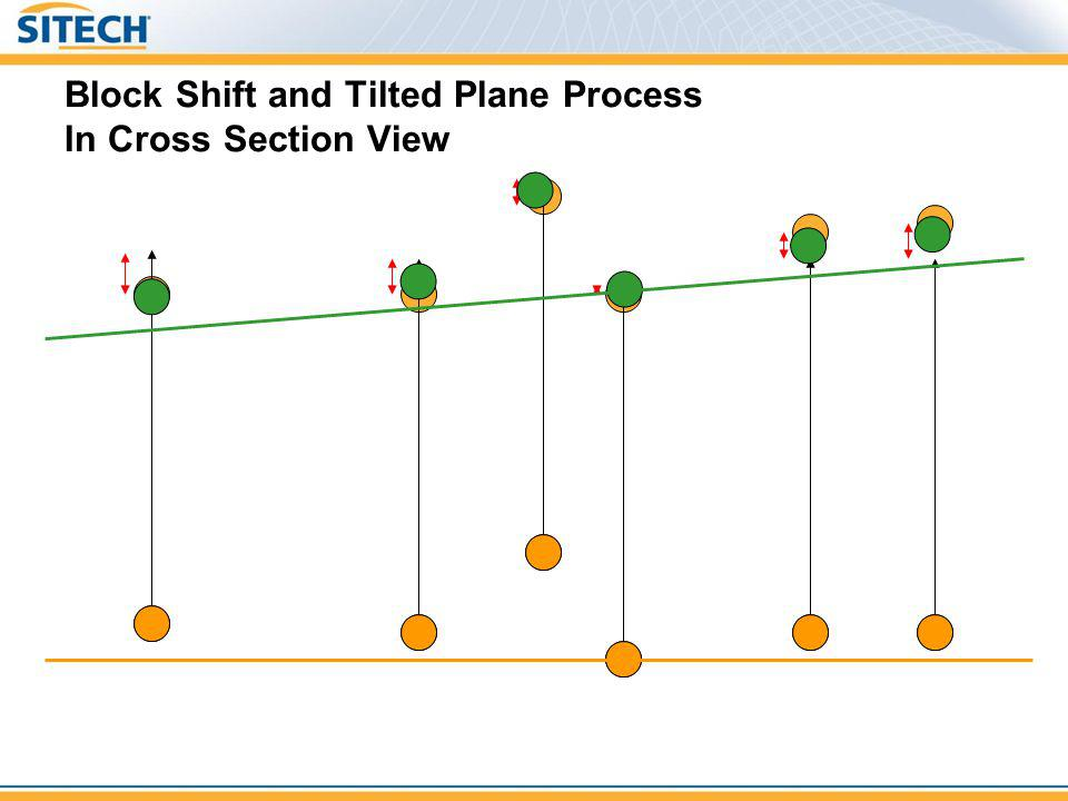 Block Shift and Tilted Plane Process In Cross Section View