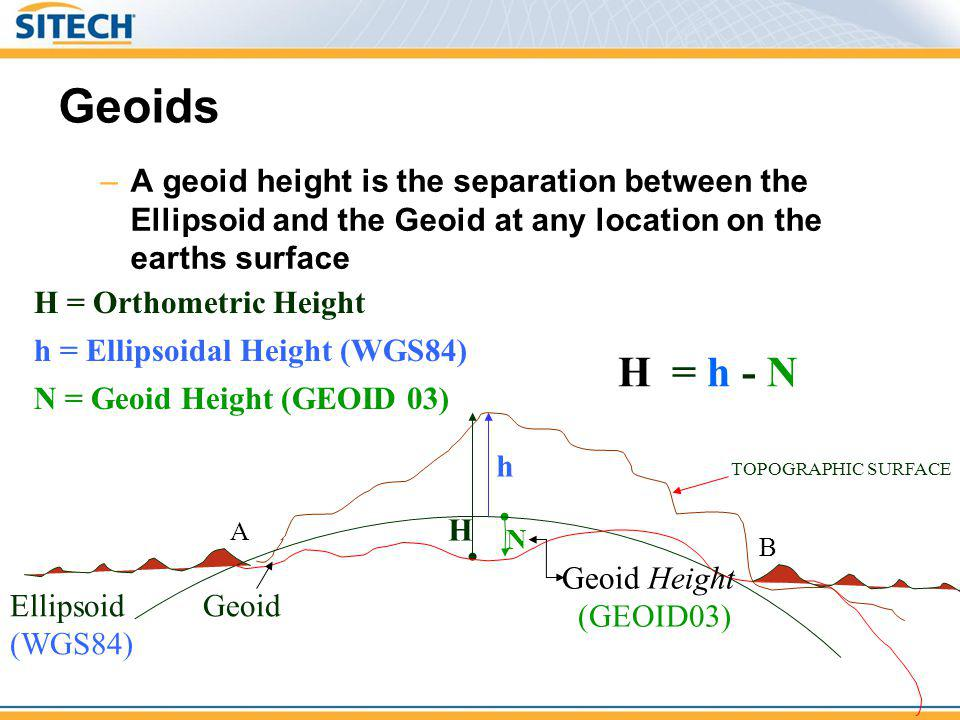 Geoids A geoid height is the separation between the Ellipsoid and the Geoid at any location on the earths surface.