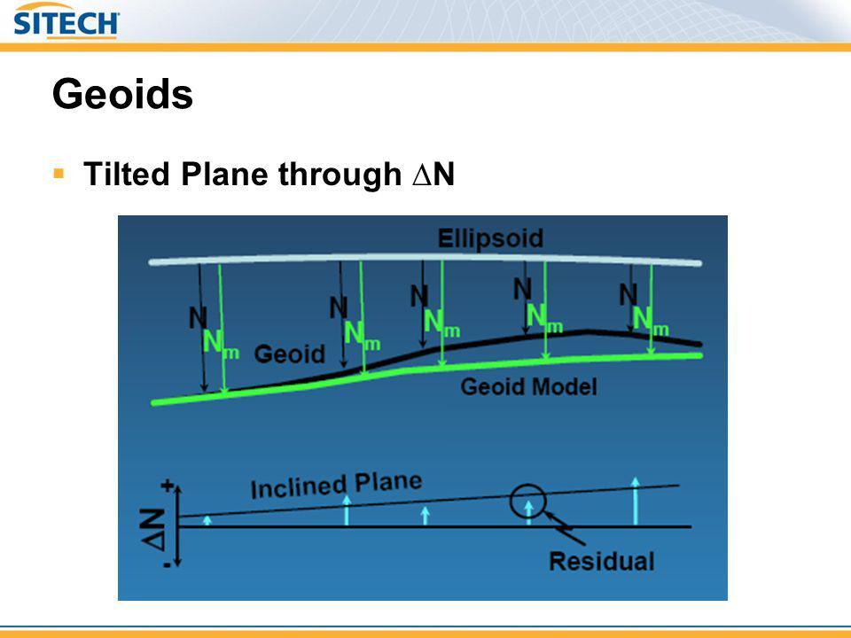 Geoids Tilted Plane through ∆N