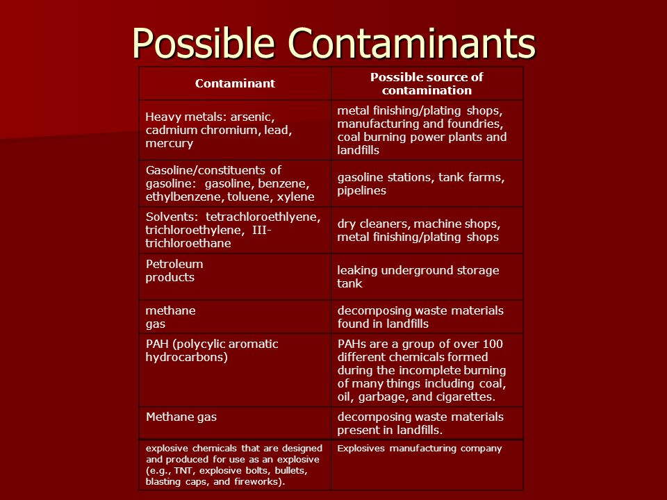Possible Contaminants