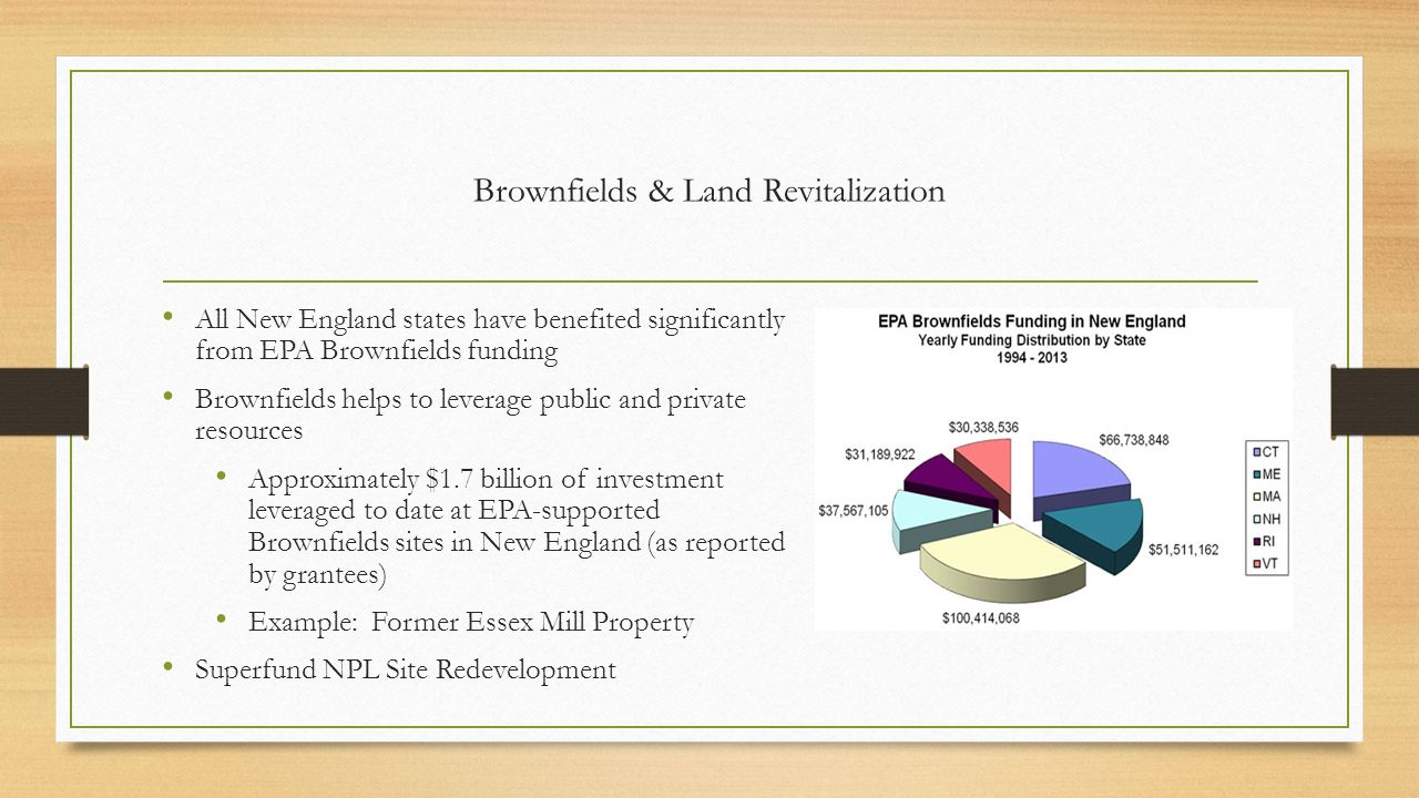 Brownfields & Land Revitalization
