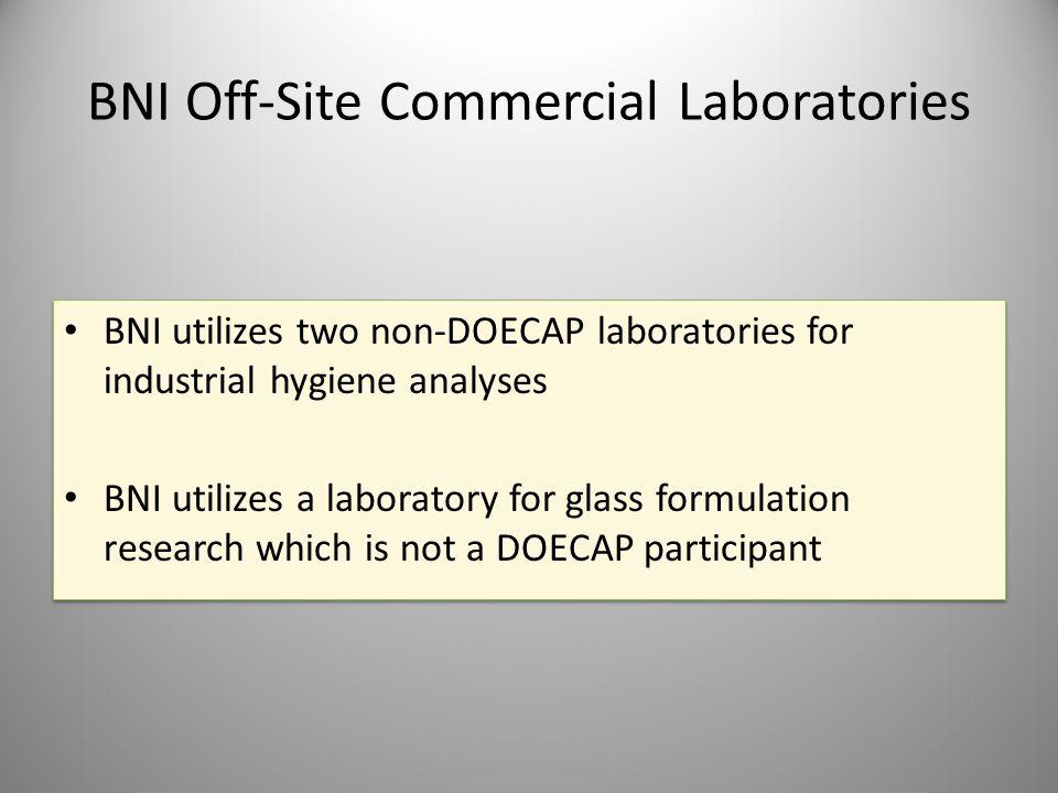 BNI Off-Site Commercial Laboratories