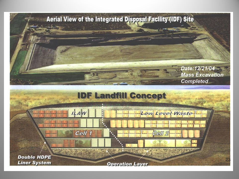 The Integrated Disposal Facility is an onsite landfill designed to store low level solid waste and future immobilized low activity waste glass monoliths produced by the low activity waste vitrification facility.