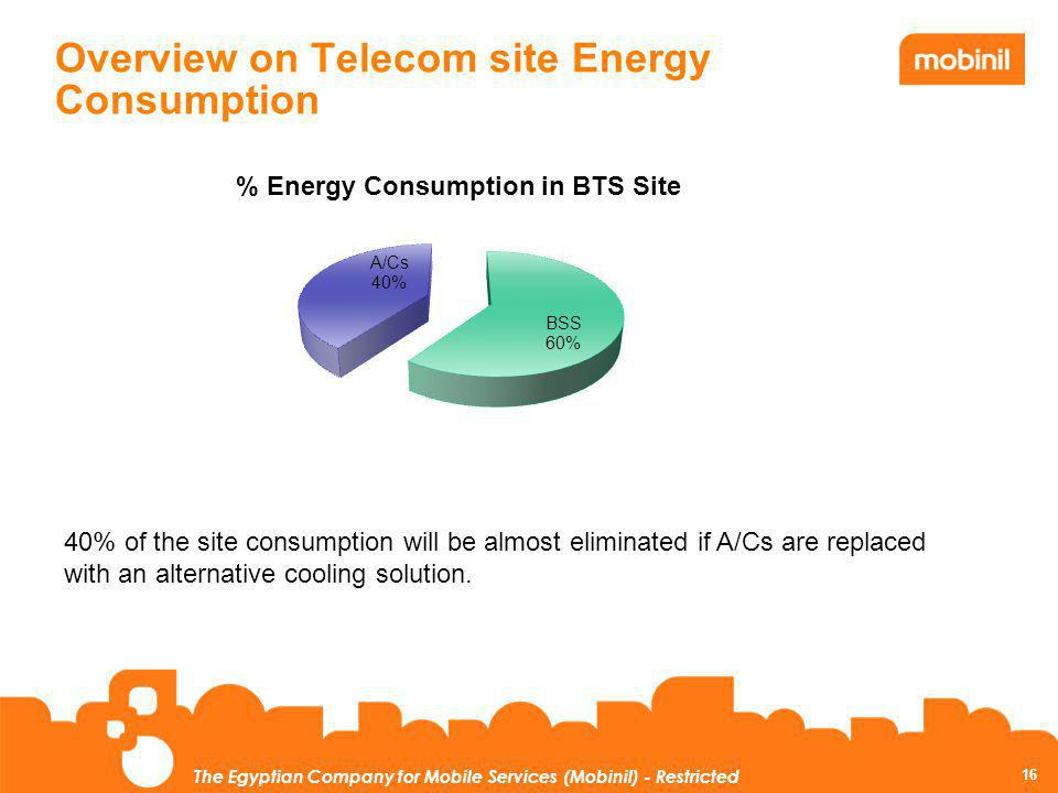 Overview on Telecom site Energy Consumption