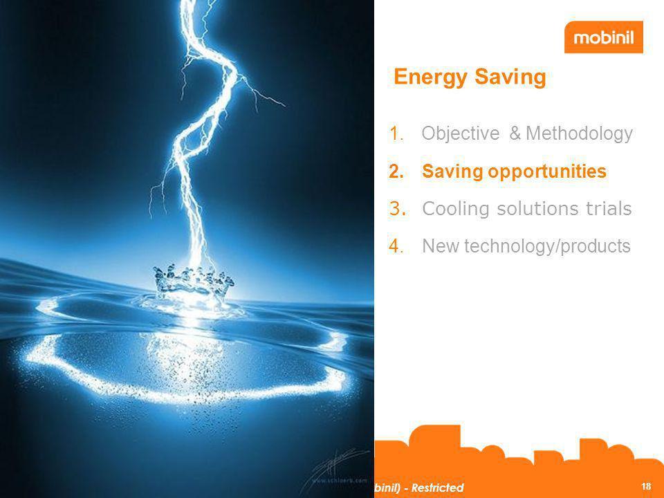 Energy Saving Objective & Methodology Saving opportunities