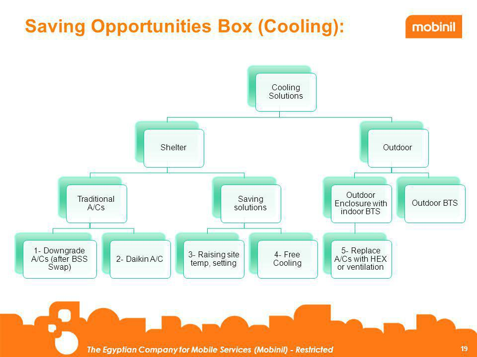 Saving Opportunities Box (Cooling):