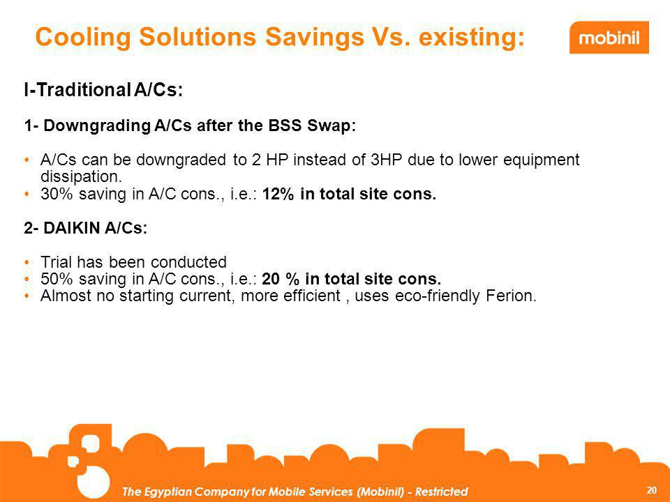 Cooling Solutions Savings Vs. existing: