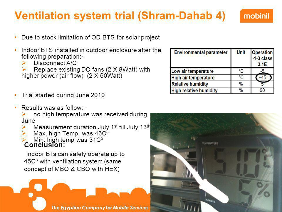 Ventilation system trial (Shram-Dahab 4)