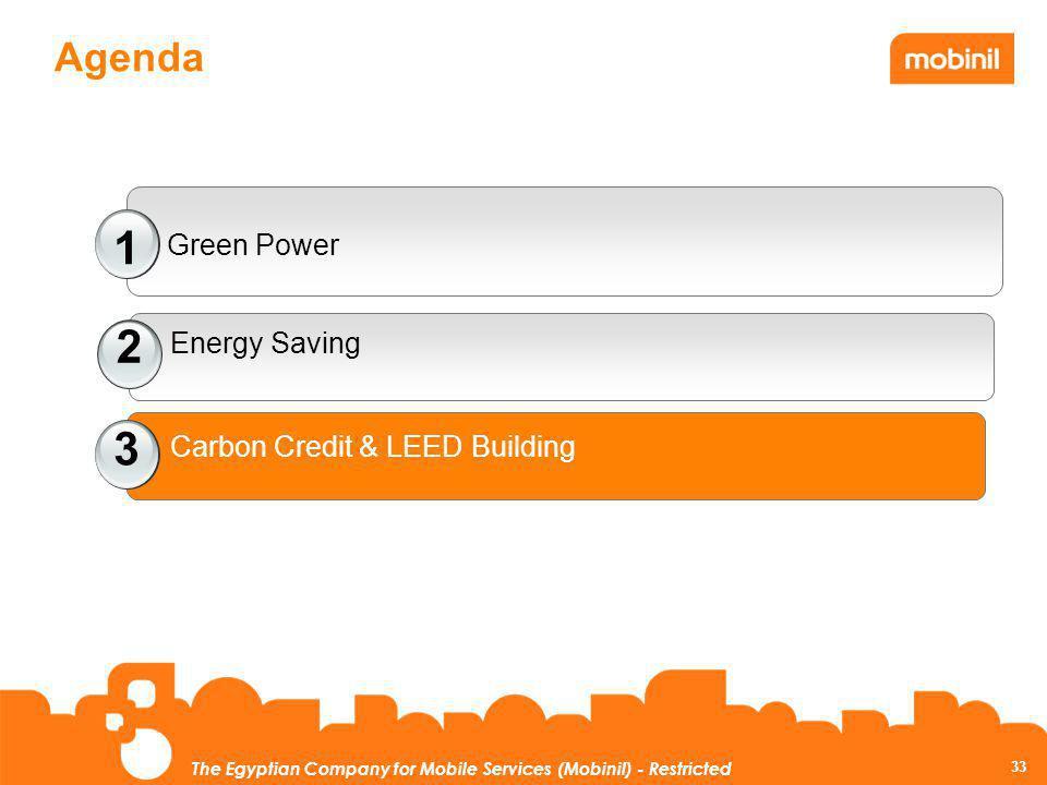 Agenda 1 Green Power 2 Energy Saving 3 Carbon Credit & LEED Building