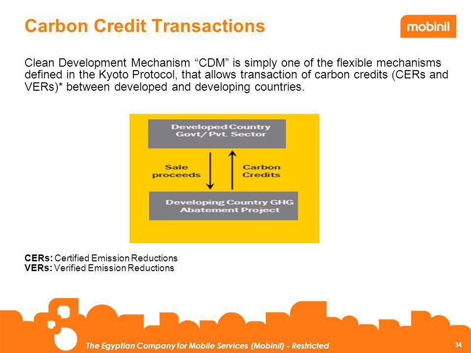 Carbon Credit Transactions