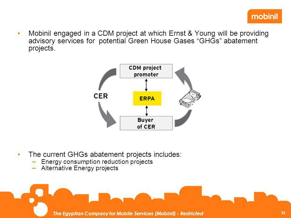 The current GHGs abatement projects includes: