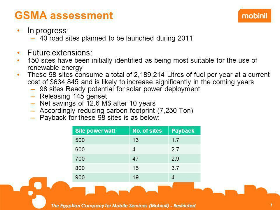 GSMA assessment In progress: Future extensions: