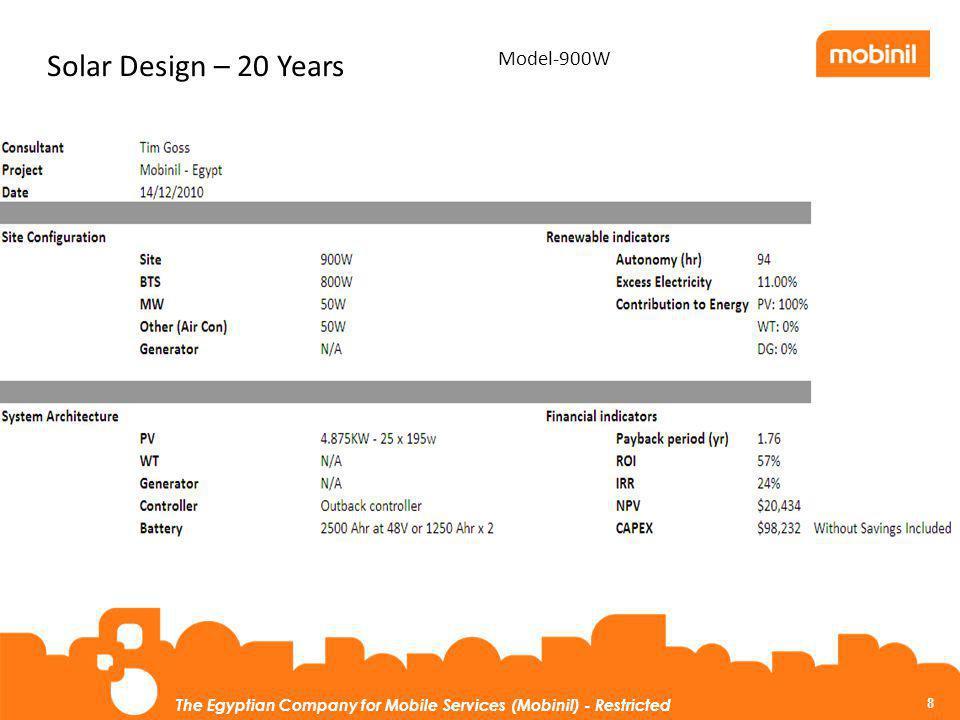 Solar Design – 20 Years Model-900W