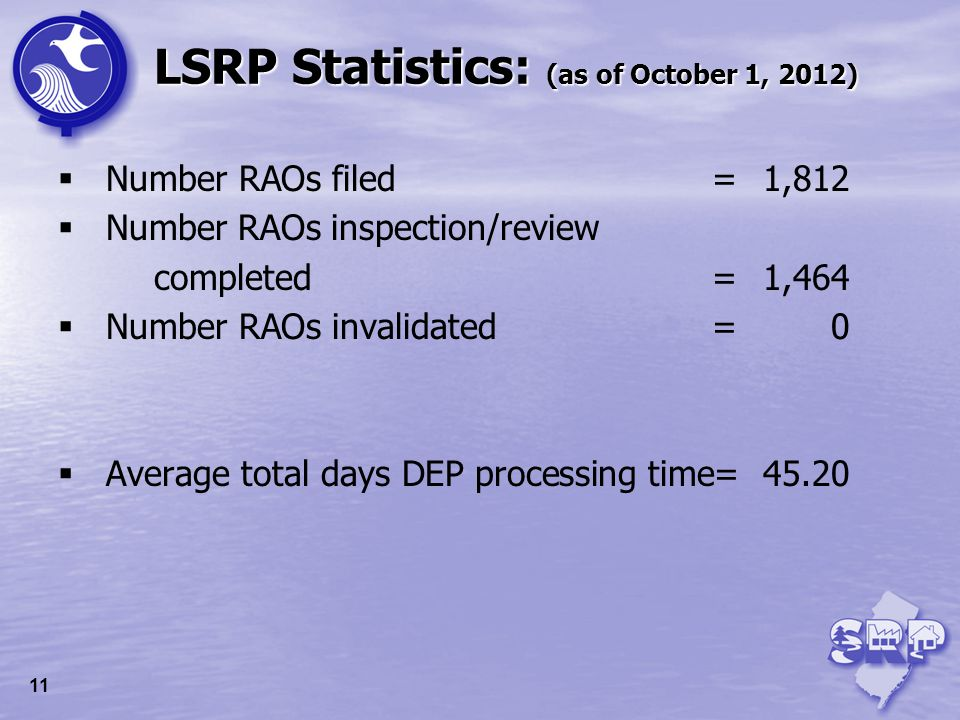 LSRP Licensing Examinations